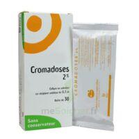CROMADOSES 2 POUR CENT, collyre en solution en récipient unidose à GRENOBLE